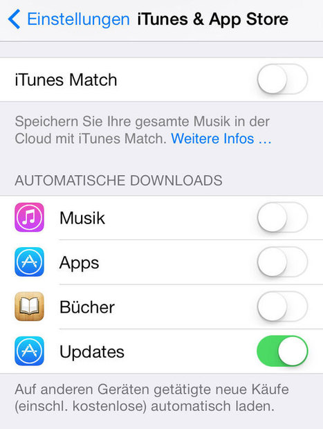Vorsicht: Tausende iPhone-Apps mit Sicherheitslücke | Social Media and its influence | Scoop.it