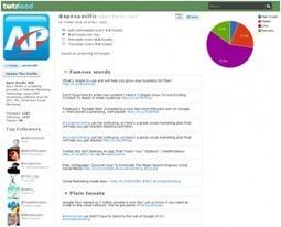 Twtrland. Annuaire intelligent pour Twitter | Outils de veilleur | Scoop.it