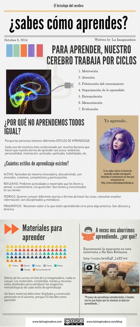 ¿Sabes cómo aprendes? #infografia #infographic #education | E-learning and MOOC | Scoop.it