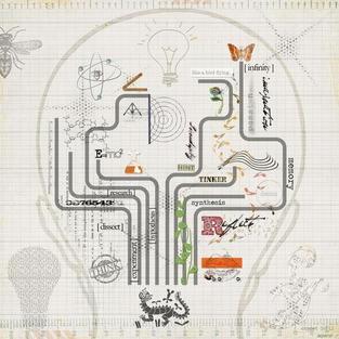 Subway Style Mind Map
