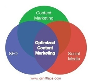 Investing in SEO: Marketers are Doing More SEO Than They Think | e-BUZZERS | Scoop.it