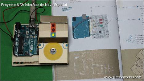 Proyecto Nº2: Interface de Nave Espacial Descripción | tecno4 | Scoop.it