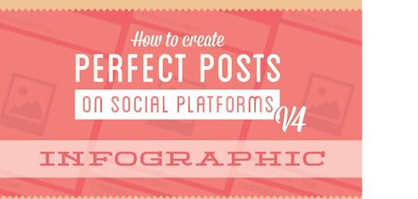 The Art of Creating Perfect Social Media Posts - infographic | Veille SMO | Scoop.it