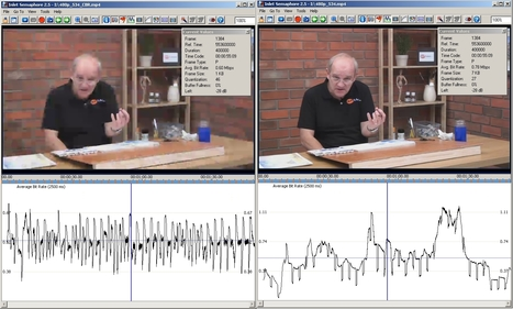 Encoding for Adaptive Streaming by Jan Ozer | Video Breakthroughs | Scoop.it