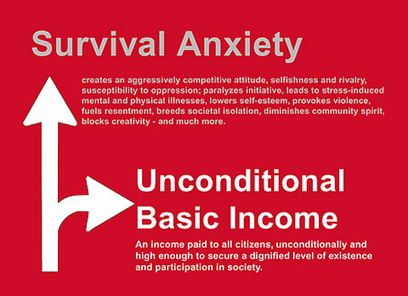 What Is Universal Basic Income?   Basic Income & Negative Income Tax   Scoop.it
