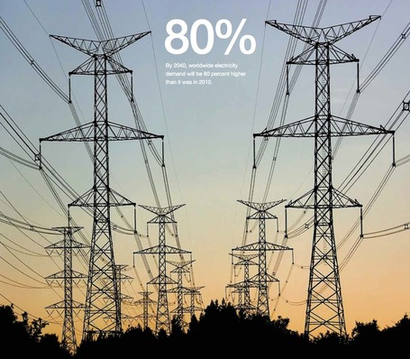 The Outlook for Energy: A view to 2040 | Infraestructura Sostenible | Scoop.it