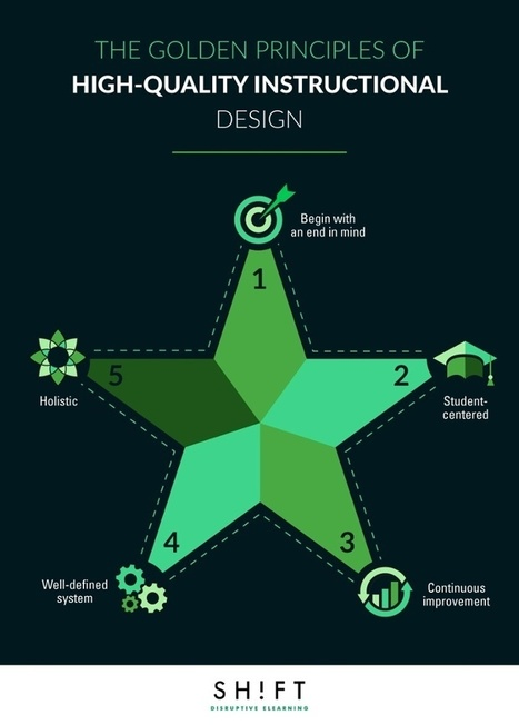 The Golden Principles of High-Quality Instructional Design | Metodología Didáctica para el E-learning | Scoop.it