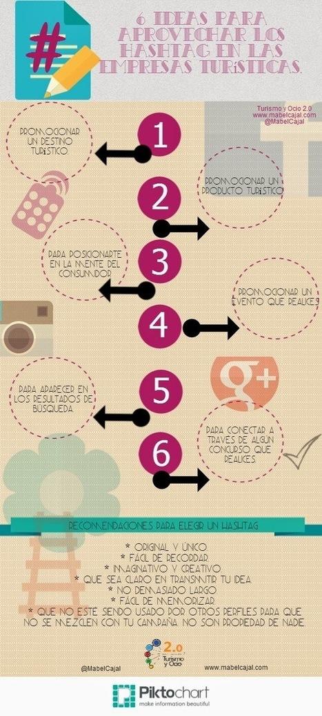 Hashtag y turismo: Cómo utilizarlos en tu empresa turística. | Claves del Nuevo Marketing | Scoop.it