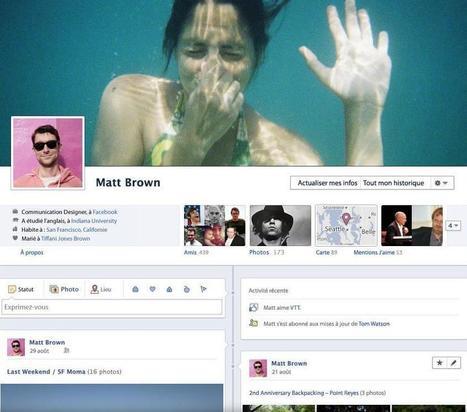 Comment bien paramétrer sa timeline Facebook ?   Blog YouSeeMii   E-Réputation des marques et des personnes : mode d'emploi   Scoop.it