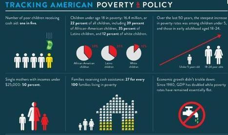 Twitter / firstworldfacts: Facts About Poverty & Policy ... | Sustain Our Earth | Scoop.it