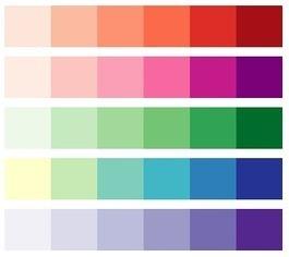 Problemes amb els colors: How To Avoid Equidistant HSV Colors — vis4.net | TIG | Scoop.it