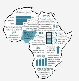 """Africa as a """"increase pole in an ailing world economy"""".