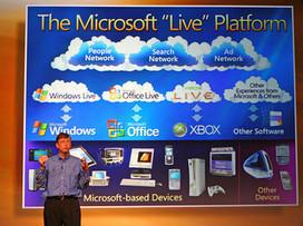 Microsoft step in Cloud Computing with Microsoft Office 365 | Dyski w chmurze - prezentacja | Scoop.it
