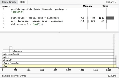 Profiling with RStudio and profvis | Things about R | Scoop.it