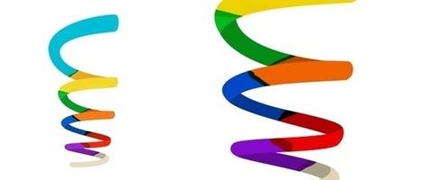 La spirale de Don Beck : êtes-vous bleu, rouge ou vert ?   HR & NWOW   Scoop.it