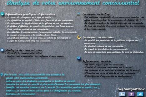 Analyse de votre environnement concurrentiel   SIVVA   Scoop.it