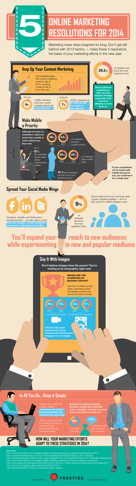 Infographic: 5 Online Marketing Resolutions For 2014 - Marketing Technology Blog | Mobile Marketing by Cytech | Scoop.it