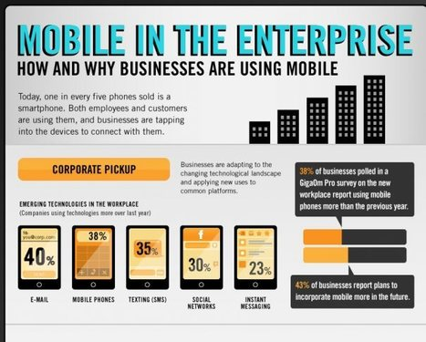 Infographic: The Enterprise Mobile Explosion | Infographics | Scoop.it