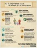 Digital literacy for parents of the 21st century children   Educommunication   Scoop.it