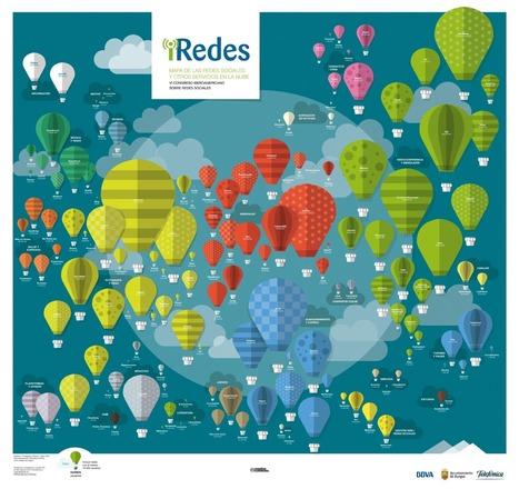 Mapa das redes sociais 2016 e outros aplicativos da nuvem #iRedes2016 | tools web 2_0 | Scoop.it