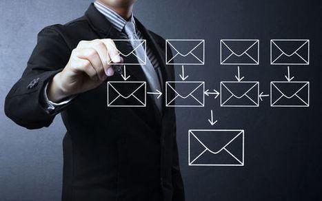 Comment Easyvoyage a augmenté de 36% le ROI de ses campagnes emails | Comarketing-News | Acquisition et fidélisation. DATA et relation client | Scoop.it