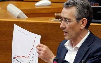 9000 millones menos de ingresos por la bajada de impuestos a rentas altas   Partido Popular, una visión crítica   Scoop.it