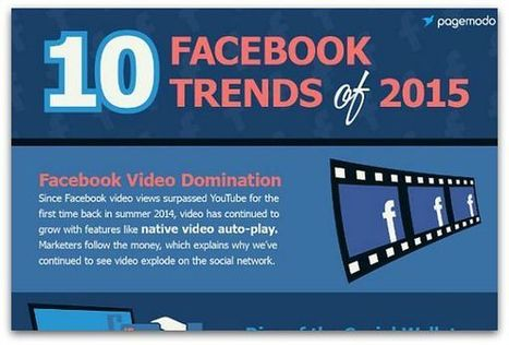Infographic: 10 Facebook trends of 2015 (so far) | Online World | Scoop.it