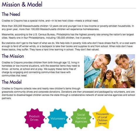 12 Ejemplos de misión y visión empresariales que motivan la lealtad de los clientes | Para emprender | Scoop.it