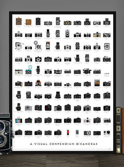 A Poster That Shows 100 Groundbreaking Cameras in the History of Photography - PetaPixel | Gear, Gadgets & Gizmos | Scoop.it