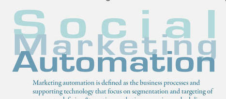 Introduction to Social Marketing Automation [Infographic] | Social Media Today | Social Media | Scoop.it