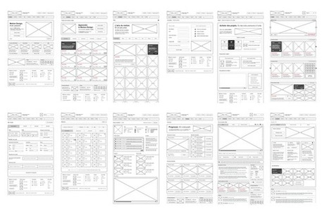 Le wireframing | Les Outils - Inspiration | Scoop.it
