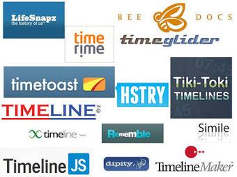 Las TIC y su utilización en la educación : 21 Herramientas Para Crear Líneas De Tiempo | Recursos educativos TIC | Scoop.it