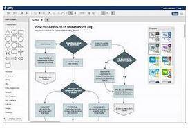 Mapas conceptuales de Historia con Gliffy y CmapTools | Utilidades TIC para el aula | Scoop.it
