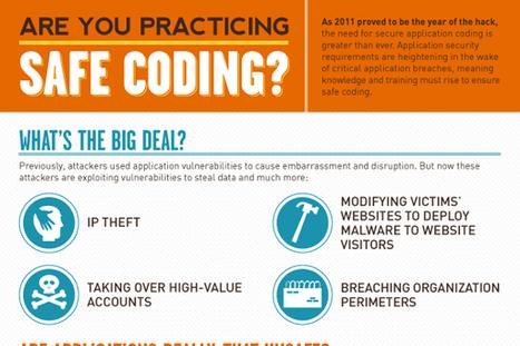 Top Hacking Vunerabilities by Programming Languages | Information Technology | Scoop.it