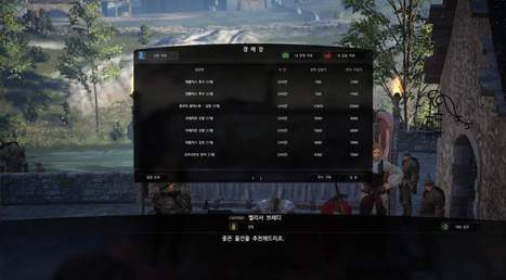 Black Desert – A look at the economy – Part III: Trading | World of Warcraft | Scoop.it
