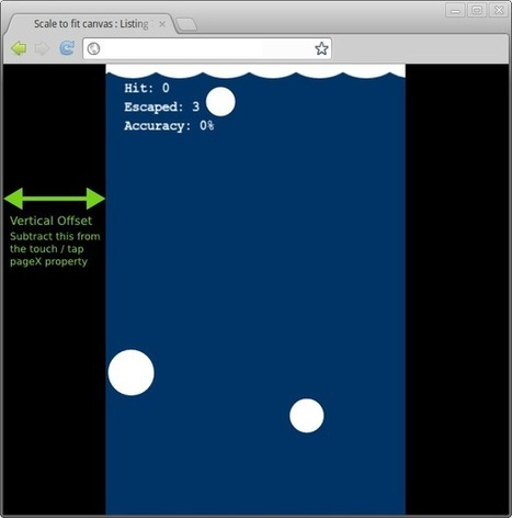 Tutorial - How To Design A Mobile Game With HTML5 - Mobile Games & Design | HTML5 News | Scoop.it