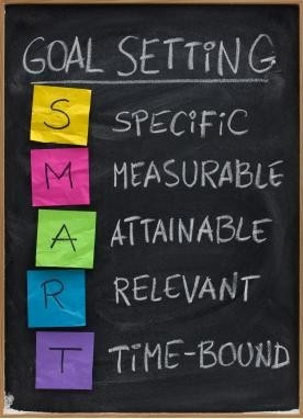 How to Set SMART Marketing Goals for 2013 [TEMPLATE] | College and Careers | Scoop.it