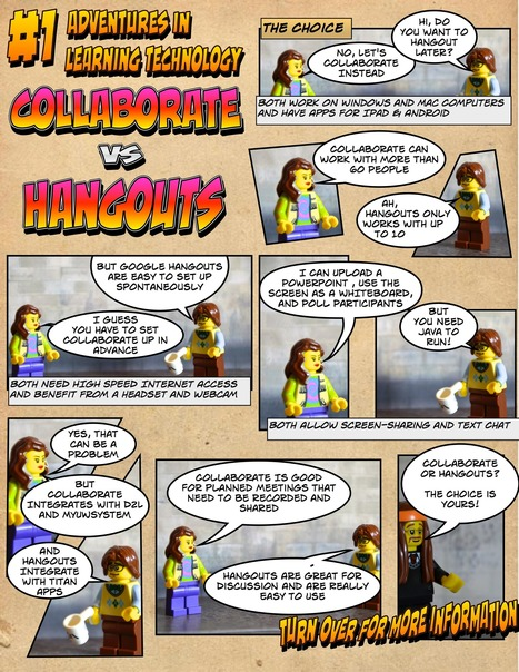 Collaborate vs Hangouts | CCC Confer | Scoop.it