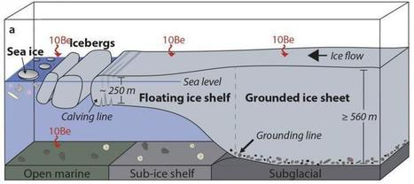 Colossal Antarctic ice-shelf collapse followed last ice age | Amazing Science | Scoop.it