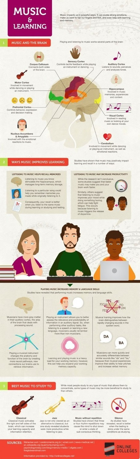 Infographic: Music's Effect On Learning | Music Education on the web | Scoop.it
