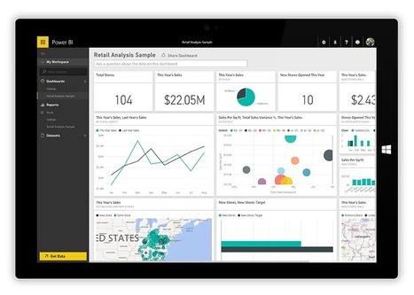 Microsoft Power BI Free Edition - Predictive Analytics Today | El rincón de mferna | Scoop.it