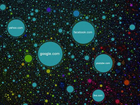 Une carte interactive pour voyager parmi plus de 350 000 site web ! | Cabinet de curiosités numériques | Scoop.it