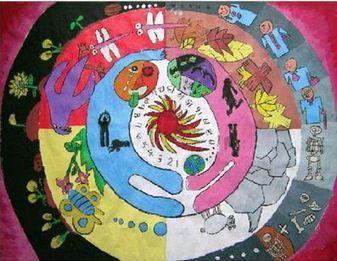 모든 어린이는 예술가➀ 전원어린이집 김창중선생님을 만나다 | 광주문화예술교육지원센터 | gjarte | 문화예술교육 | Scoop.it