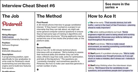 How to Get a Job as an Engineer at Pinterest   Pinterest   Scoop.it