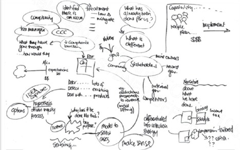 This Shocking Whiteboard Mess Shows Officials Brainstorming On The Mining Tax | Workplace Ecosystems | Scoop.it