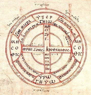 Sarah Bond: On Saving Time: The Roman Hour and DST   Roman Technology   Scoop.it