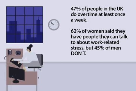 How Prevalent is Work-Related Stress? - People Development Network | MILE Leadership | Scoop.it