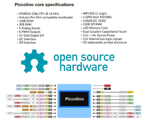 Piccolino OLED Arduino Screen Includes WiFi, SRAM And SD Card (video) | Raspberry Pi | Scoop.it