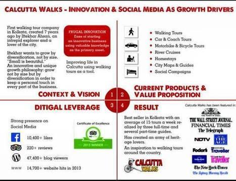 Calcutta Walks - Mobile Uploads   Facebook   outsource in Russia   Scoop.it