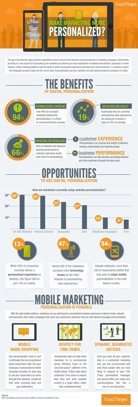 [Infographic] How to Make Mobile Marketing More Personalized | Music | Scoop.it
